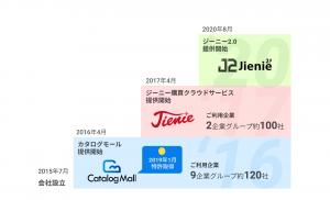 Jienie_T04_01